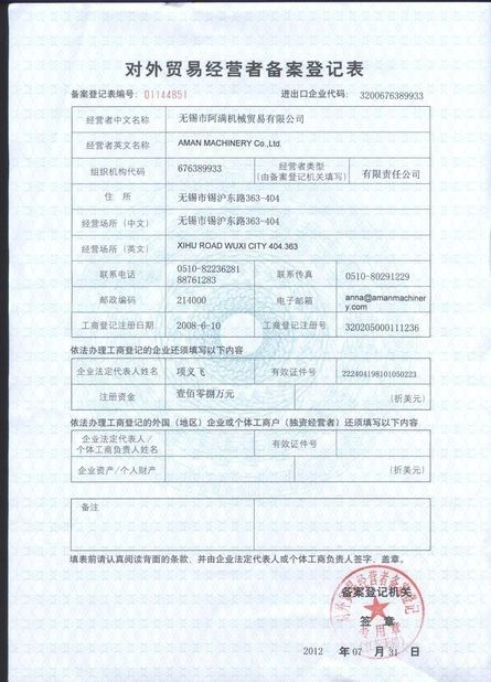 China Aman Industry Co., Ltd Certification